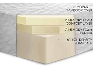 LUCID 12 inch triple layer memory foam mattress