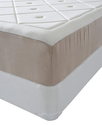 Memoryworks mattress reviews - Autumn view tight top cushion firm mattress