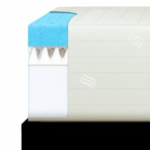 Serta Gel Foam 3 layer mattress materials