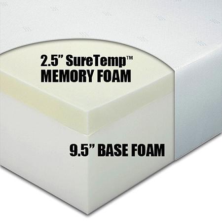 Sure Temp 12 inch mattress layers