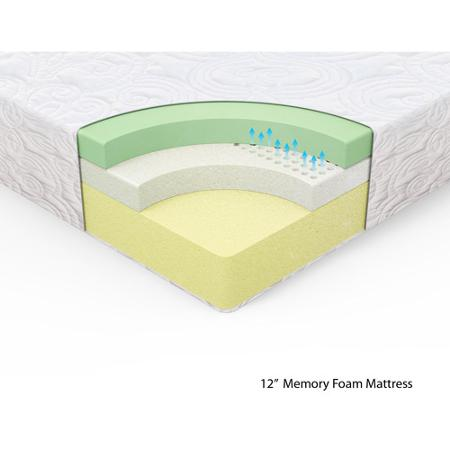 Reviews of Spa Sensations Memory Foam Mattresses